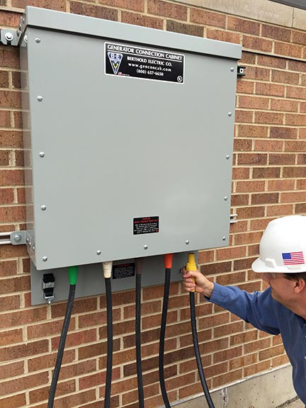 Wall-Mounted Generator Connection Box