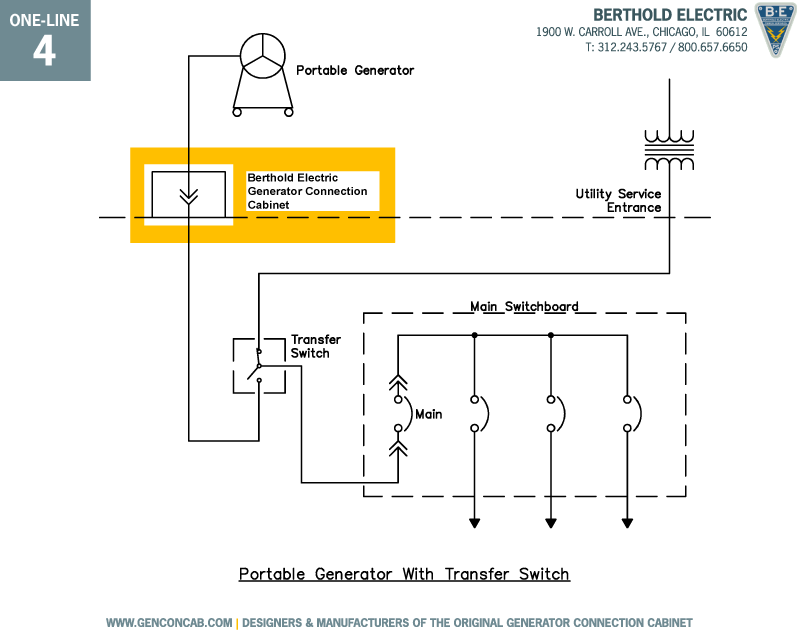 Generator Connection Oneline Diagrams Berthold Electric - Electric Generator Diagram Pdf