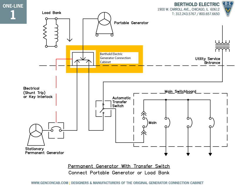 Generator Connection One-line Diagrams | Berthold Electric | Residential Generator Wiring Diagram |  | Berthold Electric Company