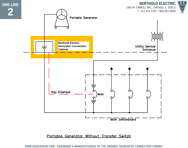 Generator connection one line diagrams berthold electric system application diagram 2 click here to download pdf ccuart Image collections